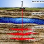 How-Fracking-Works1